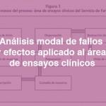 Análisis modal de fallos y efectos aplicado al área de ensayos clínicos
