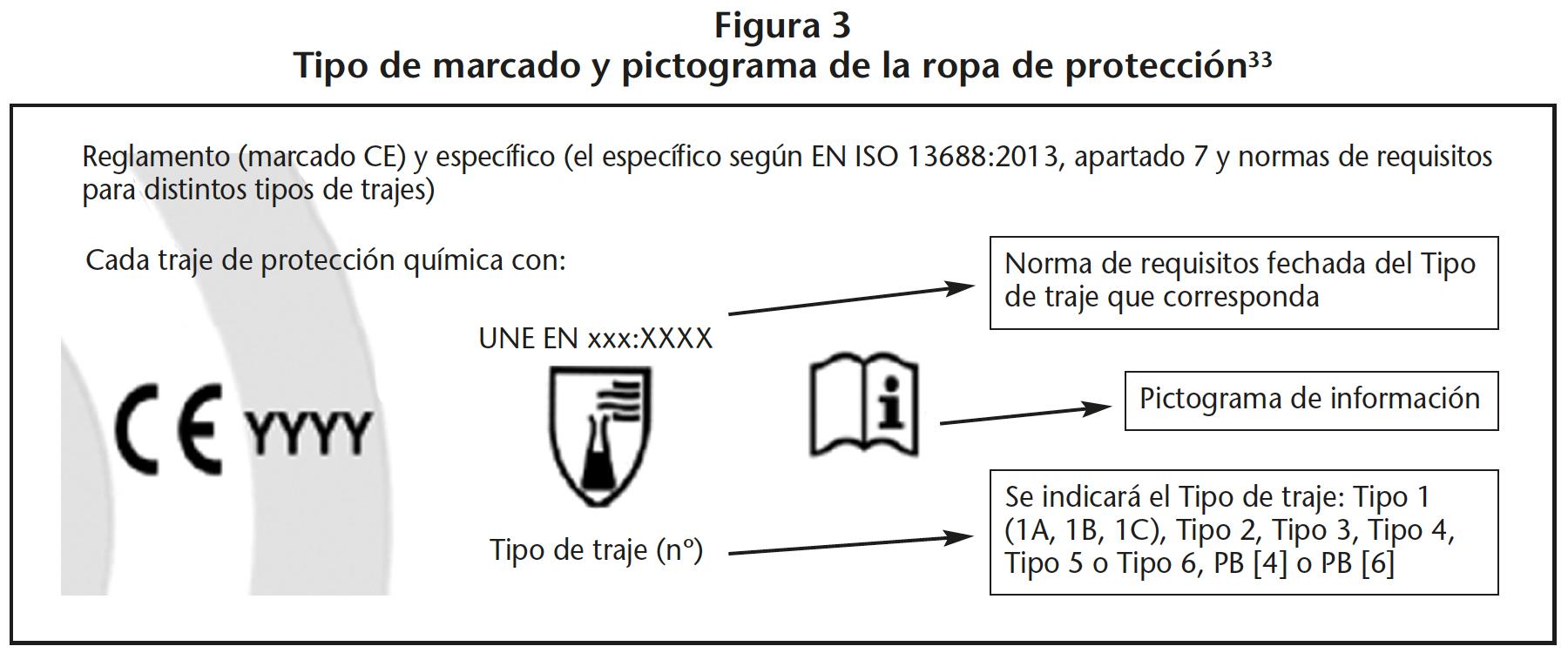 Artículo especial  Equipos de protección individual para el manejo ... d457baa847